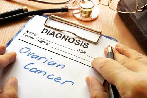 Fifth Of Women Think Smear Test Detects Ovarian Cancer Onmedica
